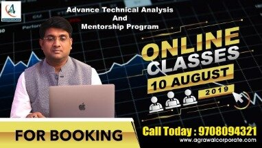 Top 10 Free Options Trading Courses