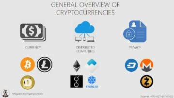 What Is Cryptocurrency? Beginners Guide To Digital Cash