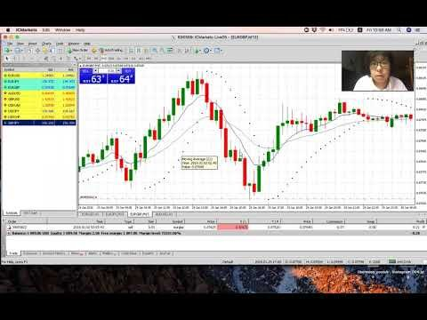 Is Scalping Futures A Sustainable Trading Strategy?