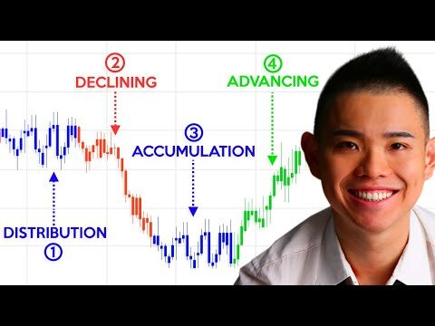 What Is Market Structure? Ultimate Definition