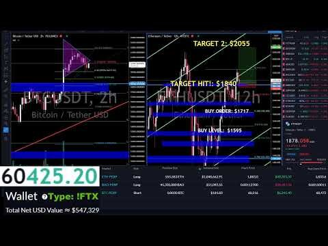 Top 15 Best Crypto Exchanges & Trading Platforms In 2021