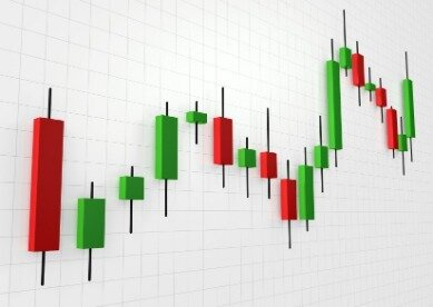 Types Of Candles On A Candlestick Chart