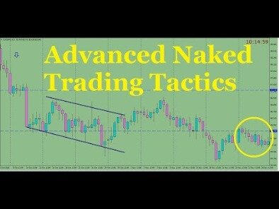 Forex Day Trading And Short Term Trading Techniques
