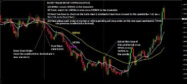 Seeking Short Term Opportunities With A Swing Trading ..